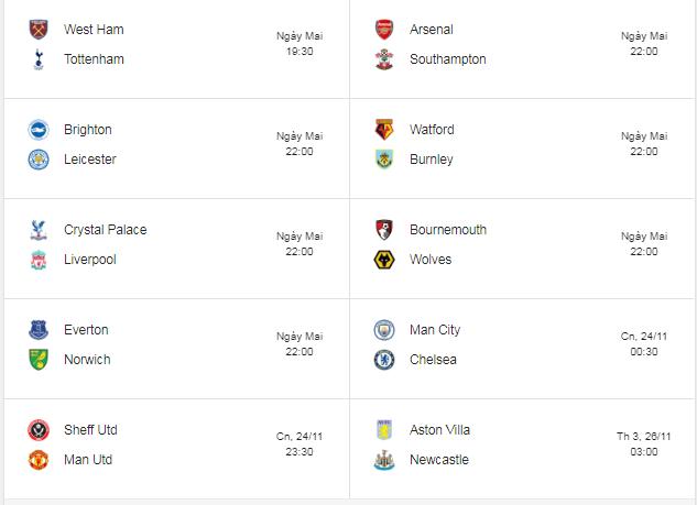 Ngoại hạng Anh vòng 13: Jose Mourinho tưng bừng ra mắt, Man City quyết giành 3 điểm - Ảnh 1.