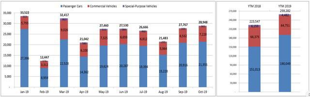 Dọn hàng tồn trước Tết, cả thị trường ô tô giảm giá kỷ lục hàng trăm triệu đồng - Ảnh 4.