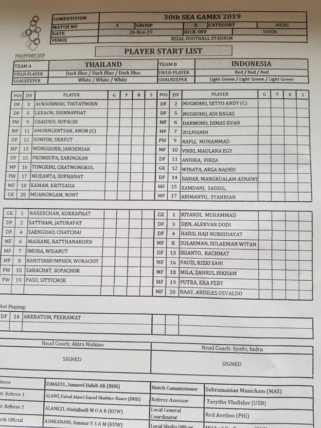 KẾT THÚC Thái Lan 0-2 Indonesia: HLV Nishino khởi đầu quá khó khăn - Ảnh 1.