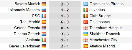 Ba 'đại gia' sớm giành vé đi tiếp tại Champions League - Ảnh 1.