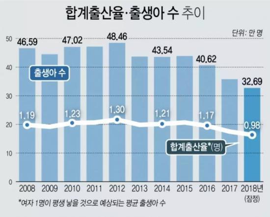 Khủng hoảng công việc và cuộc sống bí bách  sau sinh của phụ nữ Hàn Quốc: Lối thoát nào cho những con người tội nghiệp - Ảnh 5.