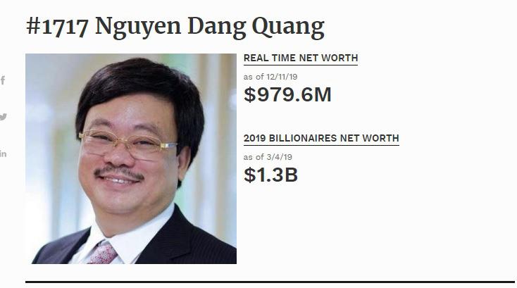 Sau cái bắt tay lịch sử, ông Nguyễn Đăng Quang biến mất khỏi danh sách tỷ phú thế giới - Ảnh 1.