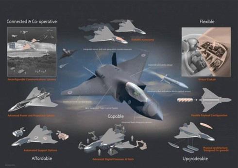 """Thổ Nhĩ Kỳ """"lừa"""" Nga, sử dụng Su-35 làm """"tốt thí"""" để quay về với F-35? - ảnh 2"""