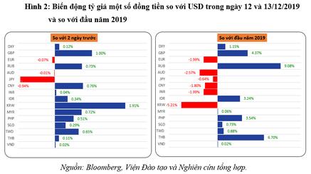 Thỏa thuận thương mại Mỹ - Trung giai đoạn 1 sẽ có tác động thế nào đến Việt Nam? - Ảnh 4.