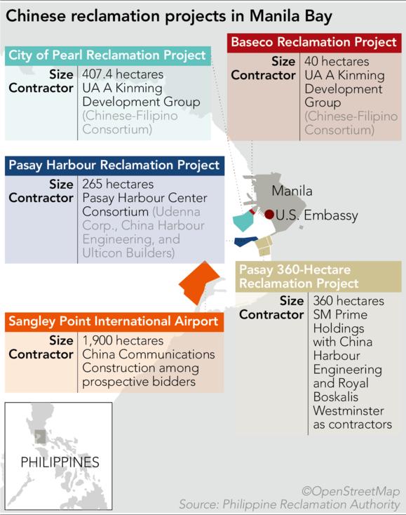 Philippines thuê công ty con từng giám sát cải tạo trái phép Biển Đông thực hiện dự án, khóa ĐSQ Mỹ - Ảnh 1.