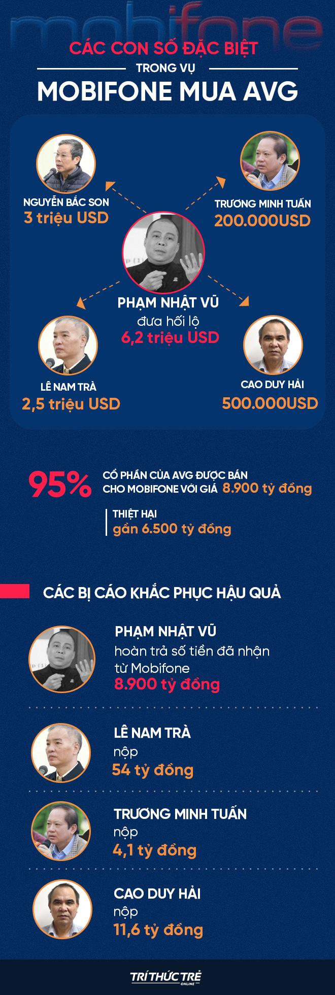 Vợ bị cáo Nguyễn Bắc Son có sổ tiết kiệm hơn 2 tỷ đồng nhưng là tiền cá nhân, để thuê luật sư, không thể khắc phục hậu quả - Ảnh 2.