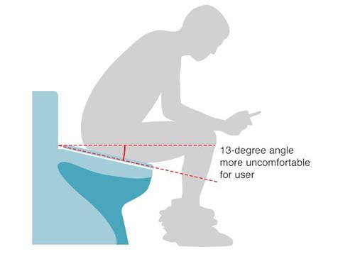Mẫu bồn cầu ngăn nhân viên trốn việc vừa được phát minh, có thiết kế đặc biệt khiến người sử dụng không thể đi vệ sinh quá 5 phút - Ảnh 2.