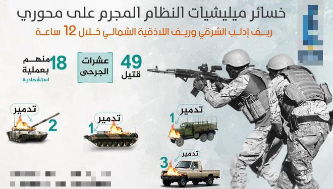 CẬP NHẬT: Khủng bố thề liều chết với Nga và Iran ở Idlib, pháo phản lực nã đòn thù vào quê nhà TT Syria - Ảnh 11.