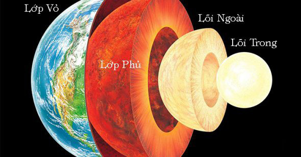1001 thắc mắc: Sẽ kinh dị thế nào nếu Trái đất hình vuông? - Ảnh 1.