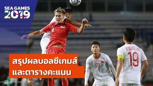 """Báo Thái Lan lo lắng: """"Chúng ta lại mệt mỏi với Việt Nam rồi!"""" - Ảnh 1."""