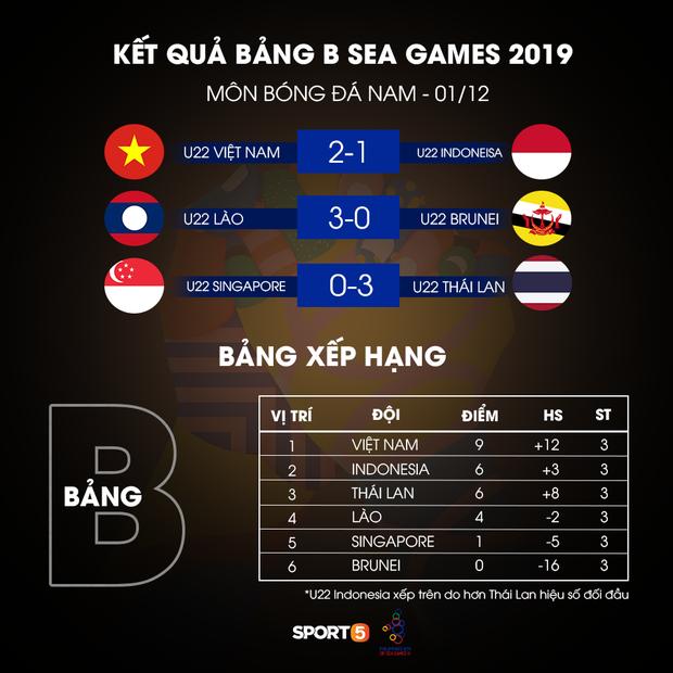 Báo Indonesia tiết lộ thống kê cực chênh lệch giữa đội nhà với Việt Nam để rồi cay đắng thừa nhận: Chúng ta bị lấn lướt hoàn toàn rồi - Ảnh 4.