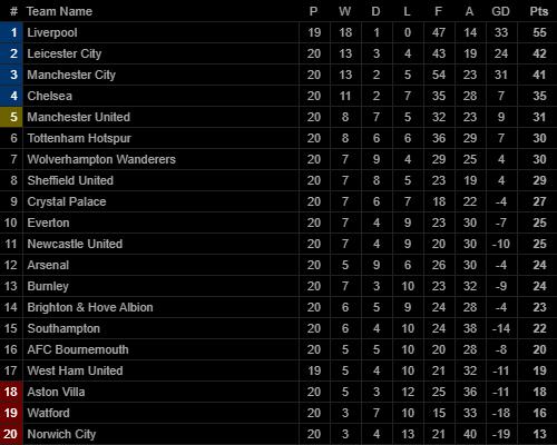 Được VAR đồng hành trong chiến thắng nghẹt thở, Liverpool gieo nỗi tuyệt vọng khắp nước Anh - Ảnh 4.