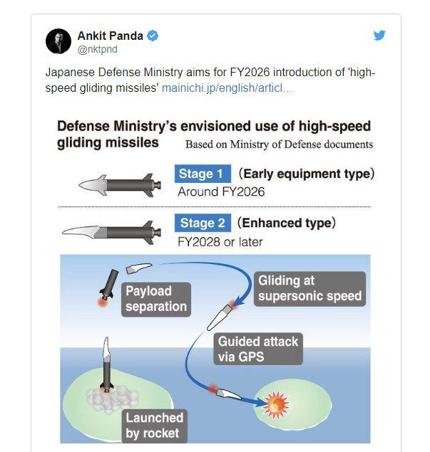Tên lửa siêu vượt âm Nhật Bản: Đòn giáng liên hoàn của Samurai khiến Trung Quốc lo sốt vó - Ảnh 1.