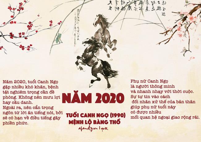 Năm Canh Tý 2020, phụ nữ sinh thiên can nào ngậm đắng nuốt cay bước qua gian khổ, người nào ngồi đếm tiền an nhàn yên vui? - Ảnh 1.