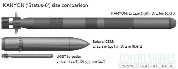 Vũ khí ngày tận thế tên lửa Burevestnik và ngư lôi Poseidon trước nguy cơ bị Nga khai tử - Ảnh 9.