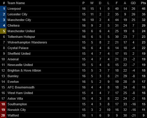 Chiến thắng hào hùng ngay tại Etihad, Man United phá tan mộng vô địch của Man City - Ảnh 3.