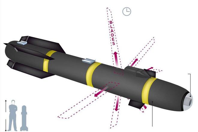 """""""Những lưỡi dao sát thủ"""" - Tên lửa mới cực kỳ nguy hiểm của Mỹ: Chém phăng mọi mục tiêu - Ảnh 2."""