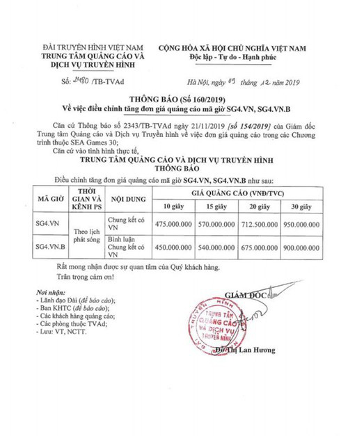 Giật mình giá quảng cáo trận chung kết SEA Games 30 U22 Việt Nam vs U22 Indonesia - Ảnh 1.