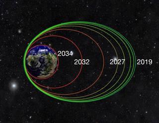 2 tàu vũ trụ NASA sẽ lao về phía Trái Đất tự tử - Ảnh 2.