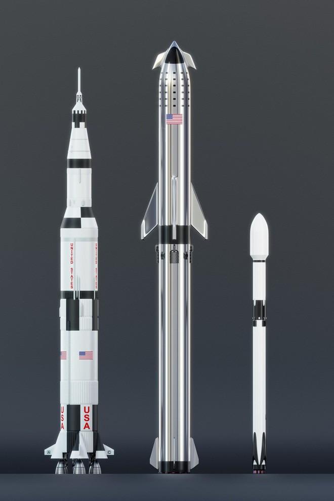 Elon Musk ủ mưu chế tạo quả tên lửa biết đổ mồ hôi để bớt nóng, khó gấp 100 lần dự án khó nhất của NASA - Ảnh 2.