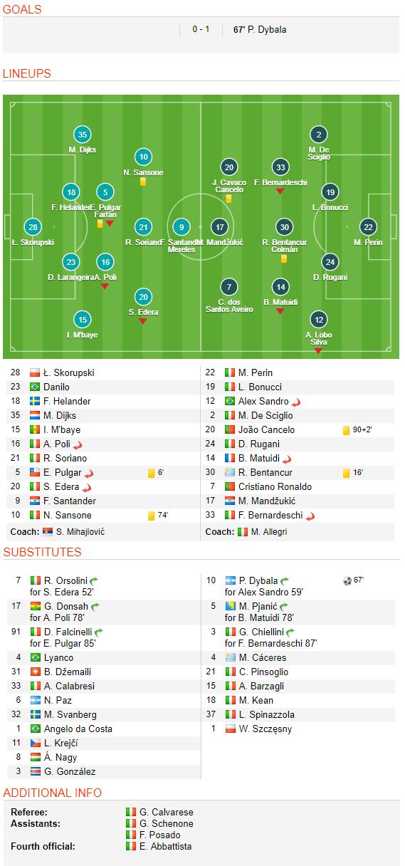 Đang vô đối ở Serie A, Ronaldo và đồng đội suýt sảy chân ở Bologna - Ảnh 2.