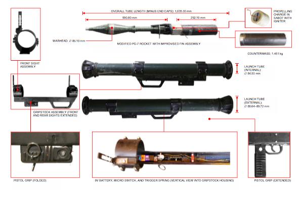 Kinh ngạc về hiệu quả chiến đấu của vũ khí do IS tự chế: Quân đội Syria và Iraq nếm mùi - Ảnh 1.