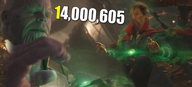 Góc toán học: Fan Infinity War giải thích con số 14.000.605 viễn cảnh của Dr. Strange khiến ai cũng phải nhức đầu - Ảnh 2.