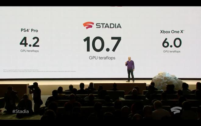 Đây là cấu hình và độ trễ khi chơi game trên Stadia - nền tảng chơi game chất lượng cao trên mọi thiết bị của Google - Ảnh 1.