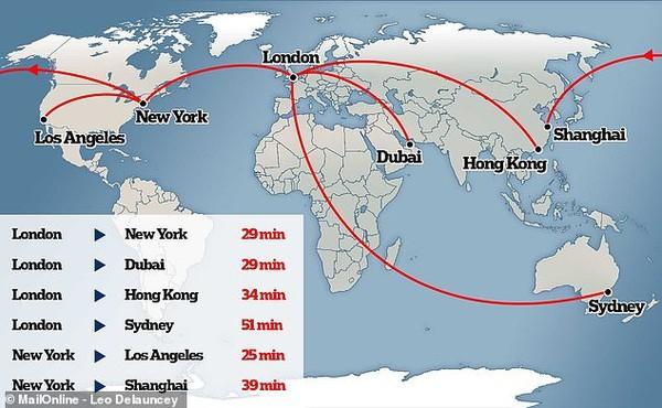 SpaceX sẽ đưa người vượt Đại Tây Dương chỉ trong vòng 30 phút - Ảnh 1.