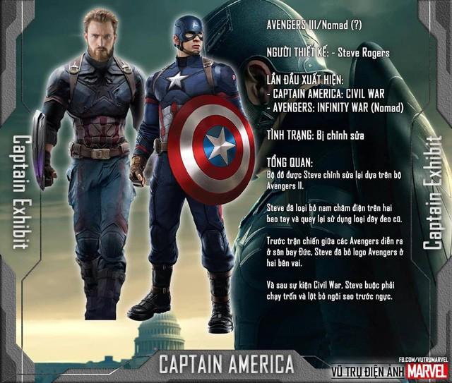 Tất tần tật tiểu sử về 8 bộ trang phục cực chất của Captain America trong MCU - Ảnh 9.