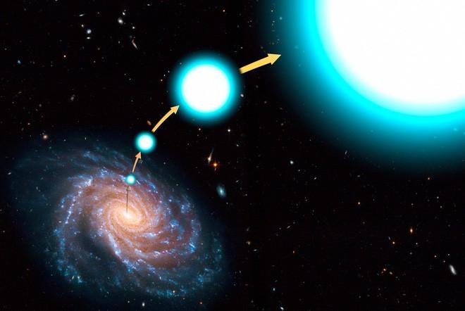 Giả thuyết mới: Ta có thể tận dụng năng lượng từ hố đen để du hành Vũ trụ - Ảnh 5.