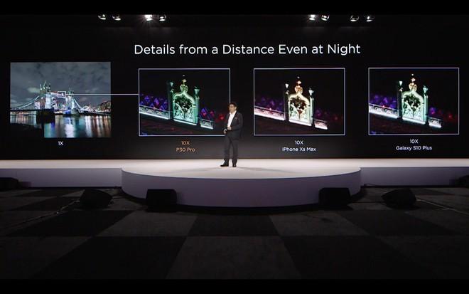 Huawei P30 và P30 Pro ra mắt với camera đỉnh cao: 4 camera, chụp thiếu sáng ăn đứt iPhone XS Max và Galaxy S10, zoom 50X - Ảnh 12.