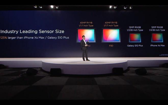 Huawei P30 và P30 Pro ra mắt với camera đỉnh cao: 4 camera, chụp thiếu sáng ăn đứt iPhone XS Max và Galaxy S10, zoom 50X - Ảnh 16.