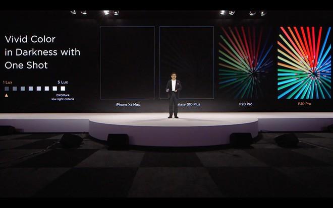 Huawei P30 và P30 Pro ra mắt với camera đỉnh cao: 4 camera, chụp thiếu sáng ăn đứt iPhone XS Max và Galaxy S10, zoom 50X - Ảnh 20.