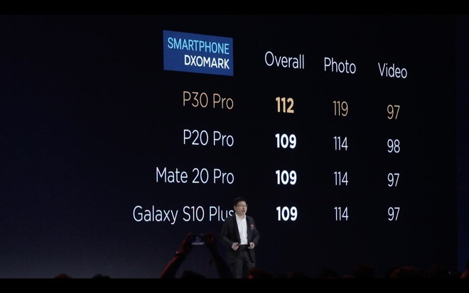 Huawei P30 và P30 Pro ra mắt với camera đỉnh cao: 4 camera, chụp thiếu sáng ăn đứt iPhone XS Max và Galaxy S10, zoom 50X - Ảnh 27.