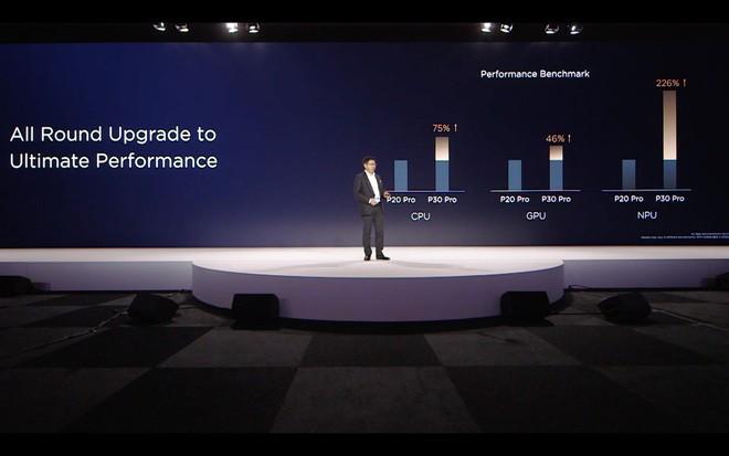 Huawei P30 và P30 Pro ra mắt với camera đỉnh cao: 4 camera, chụp thiếu sáng ăn đứt iPhone XS Max và Galaxy S10, zoom 50X - Ảnh 28.