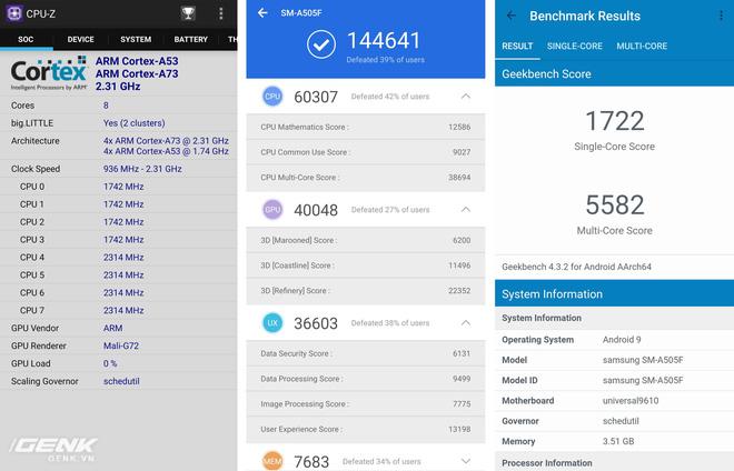 Đánh giá chi tiết Samsung Galaxy A50 - Mới mẻ từ trong ra ngoài, nhưng vẫn có vị Samsung - Ảnh 24.