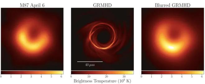Tại sao hố đen thực tế khác với hố đen trong phim Interstellar thế? - Ảnh 2.
