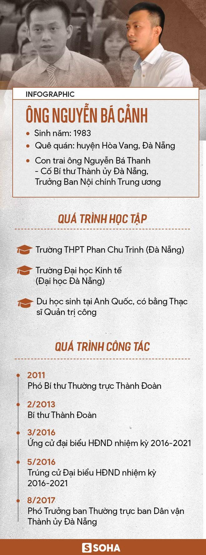 Đường sự nghiệp của ông Nguyễn Bá Cảnh trước khi bị đề nghị cách hết các chức vụ trong Đảng - Ảnh 5.