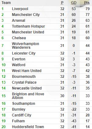 Đánh bại Newcastle, Arsenal đẩy Man United văng khỏi top 4 Premier League - Ảnh 2.