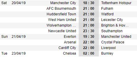 Vòng 35 Premier League: Cái chết của Man City? - Ảnh 4.