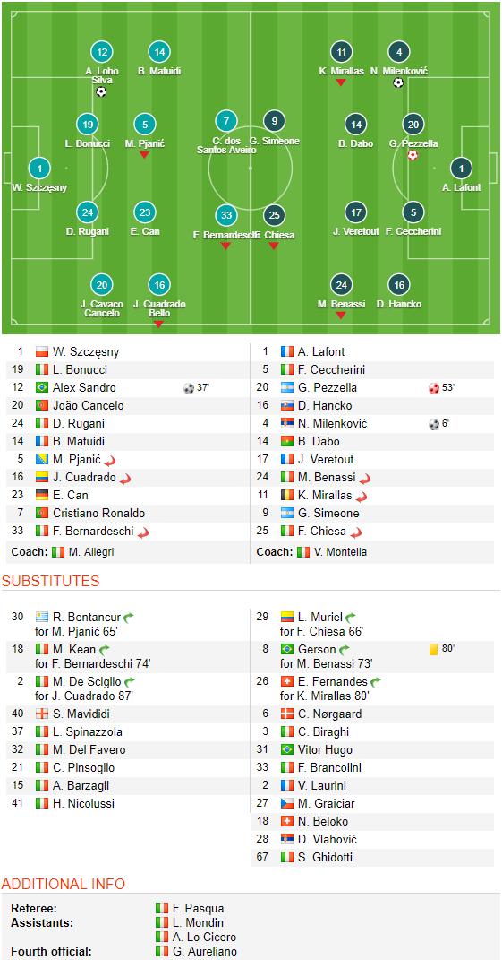 Ronaldo ăn hên, nâng cao chức vô địch đầu tiên từ khi chuyển sang Juventus - Ảnh 11.
