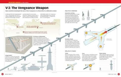 Những vũ khí bí mật chưa từng tiết lộ trong Thế chiến II - Ảnh 8.