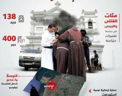 Thảm sát kinh hoàng ở Sri Lanka: Đòn thù đầu tiên từ chiến dịch trả thù toàn cầu của IS? - Ảnh 3.