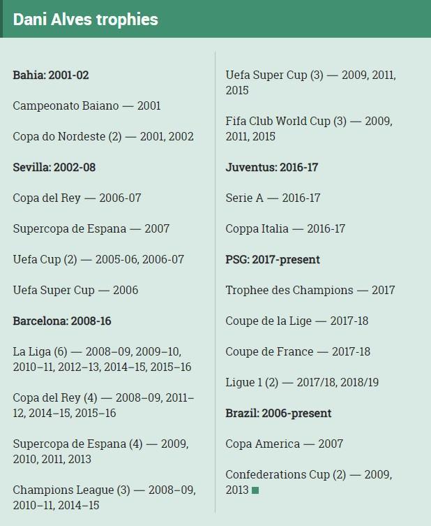 Nếu so tài đếm cúp, Ronaldo và Messi chắc chắn sẽ chịu thua cầu thủ này - Ảnh 2.