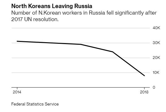 Thượng đỉnh lịch sử Nga-Triều: Kho báu 6 nghìn tỉ USD của Triều Tiên sẽ sớm vươn ra thế giới? - Ảnh 3.