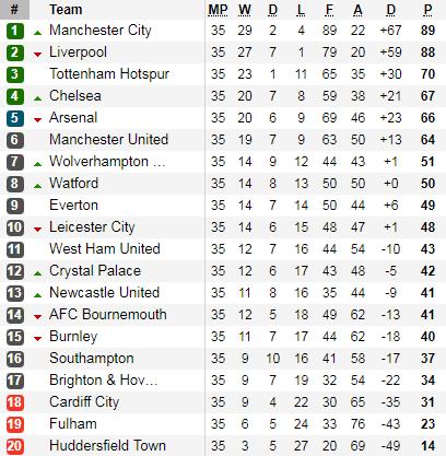 Tự bắn vào chân như một trò đùa, Arsenal níu kéo niềm tin cho... Man United - Ảnh 4.