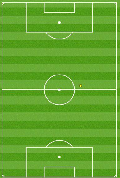 Đỉnh cao việc nhẹ lương cao của Man United: Chạm bóng 1 lần, nhận ngay 2 tỉ đồng - Ảnh 1.
