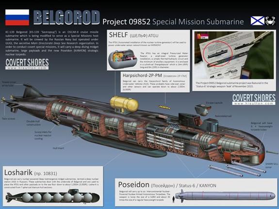 Tàu ngầm mang siêu vũ khí của Nga là vũ khí độc nhất vô nhị - Ảnh 2.