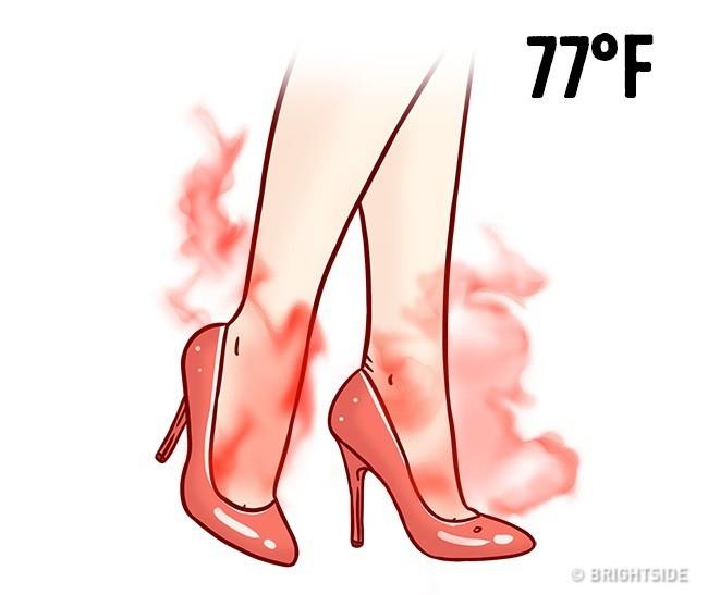 10 sai lầm dễ mắc khi lựa chọn giày dép trong mùa hè: Nếu chủ quan sẽ rước bệnh vào thân - Ảnh 9.